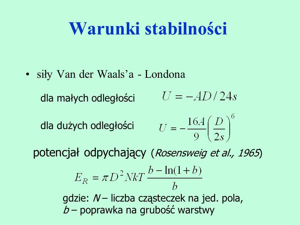 Warunki stabilności siły Van der Waals'a - Londona