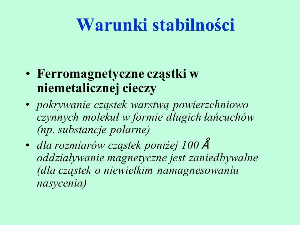Warunki stabilności Ferromagnetyczne cząstki w niemetalicznej cieczy