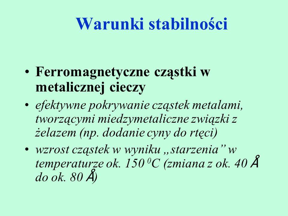 Warunki stabilności Ferromagnetyczne cząstki w metalicznej cieczy