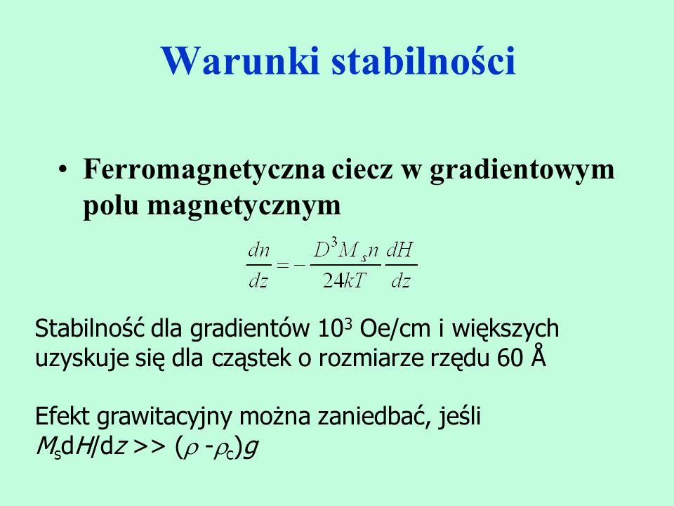 Warunki stabilności Ferromagnetyczna ciecz w gradientowym polu magnetycznym.