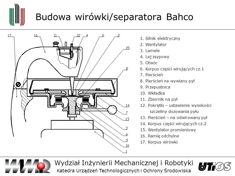 Budowa wirówki/separatora Bahco