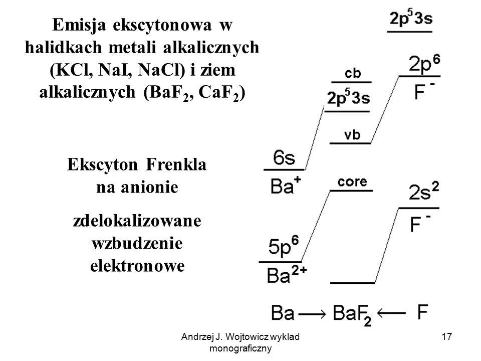 Ekscyton Frenkla na anionie zdelokalizowane wzbudzenie elektronowe