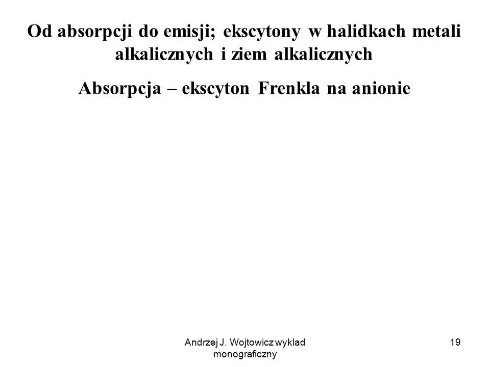 Absorpcja – ekscyton Frenkla na anionie