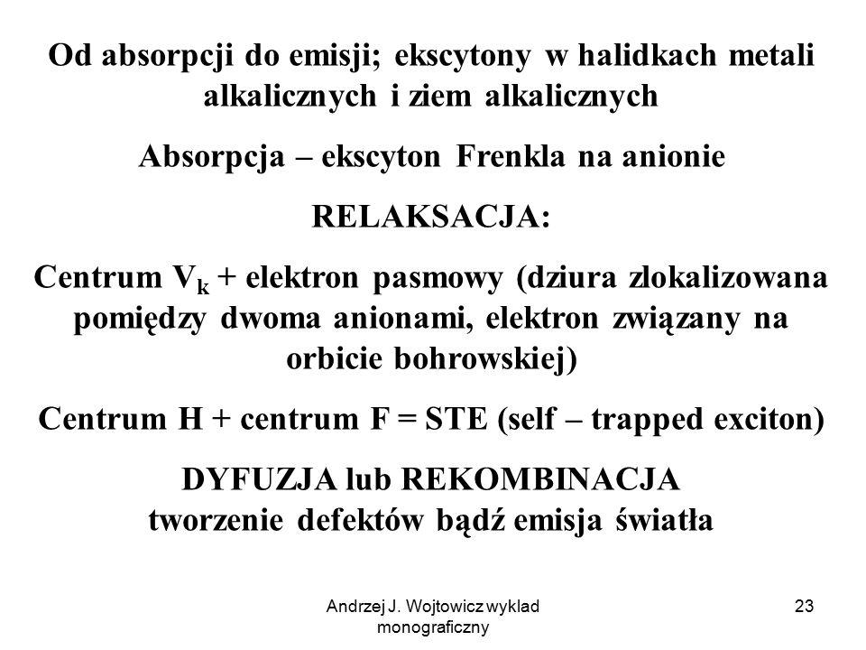 Absorpcja – ekscyton Frenkla na anionie RELAKSACJA: