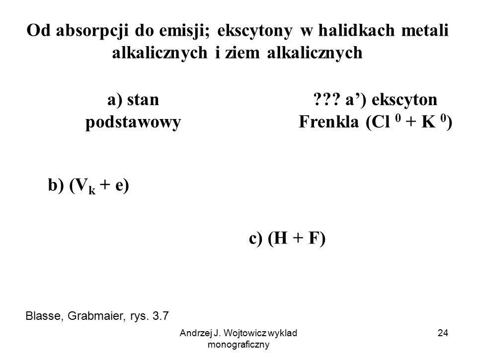 a') ekscyton Frenkla (Cl 0 + K 0)