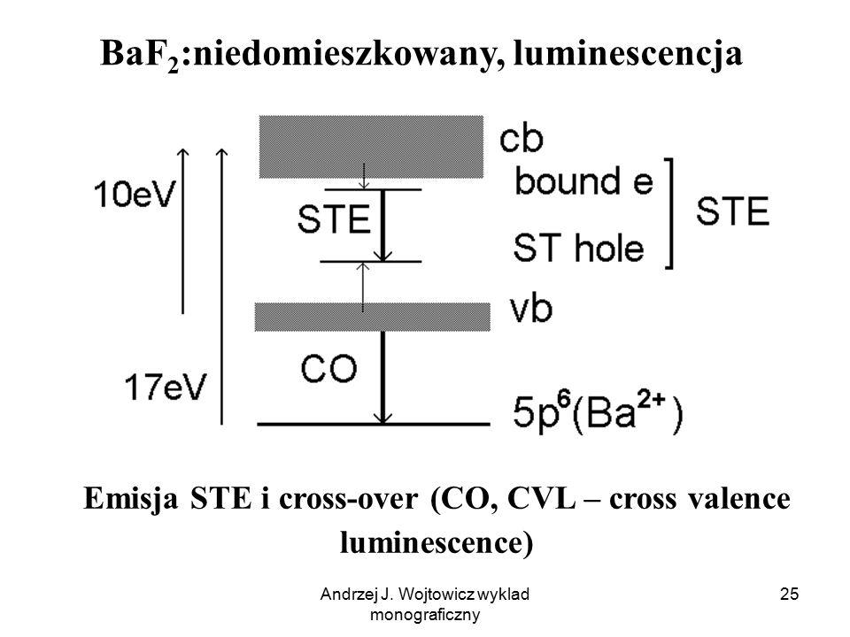 BaF2:niedomieszkowany, luminescencja