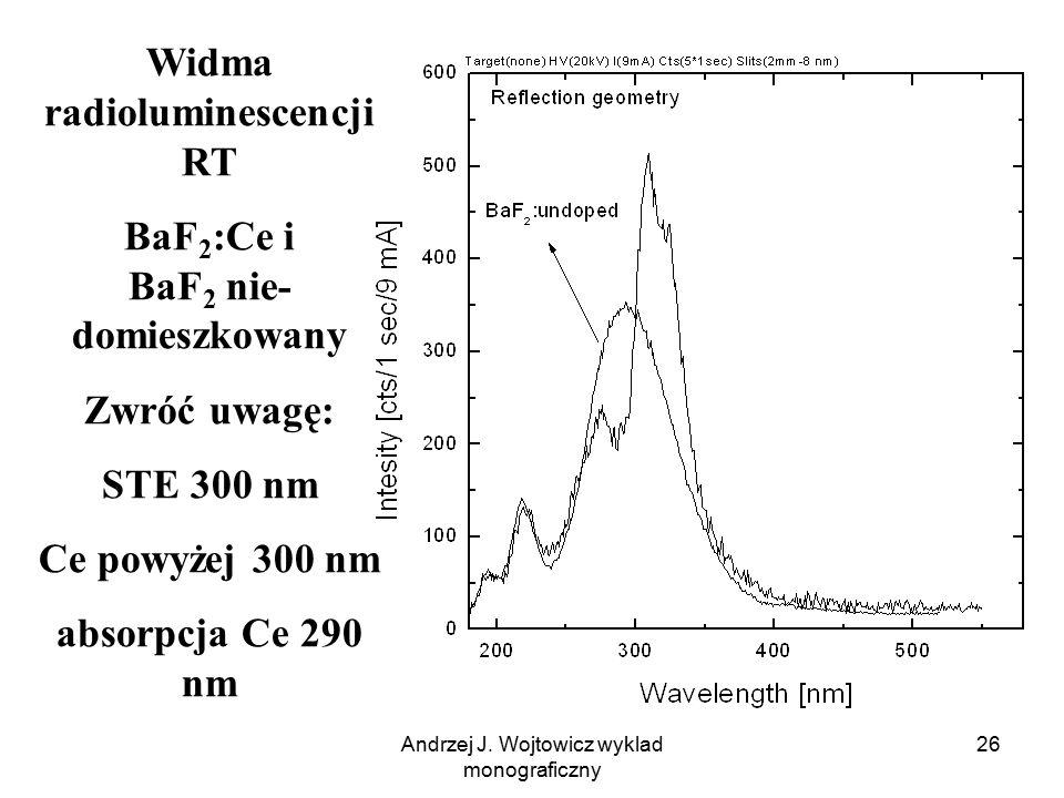 Widma radioluminescencjiRT BaF2:Ce i BaF2 nie- domieszkowany