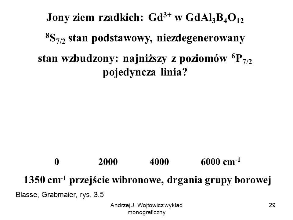 Jony ziem rzadkich: Gd3+ w GdAl3B4O12