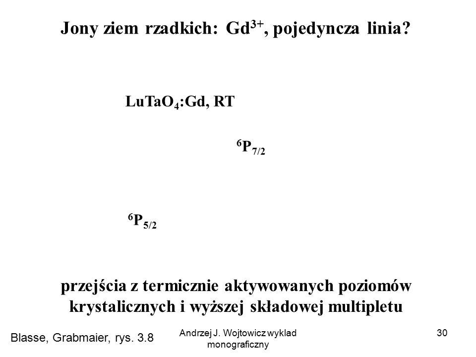Jony ziem rzadkich: Gd3+, pojedyncza linia