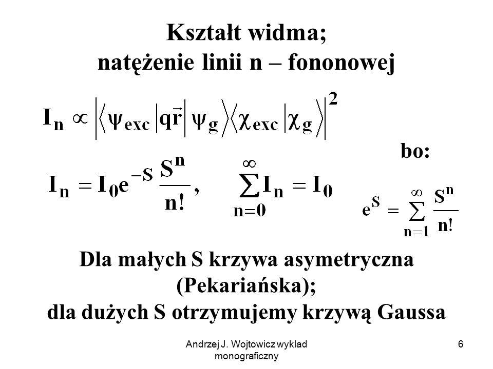 Kształt widma; natężenie linii n – fononowej