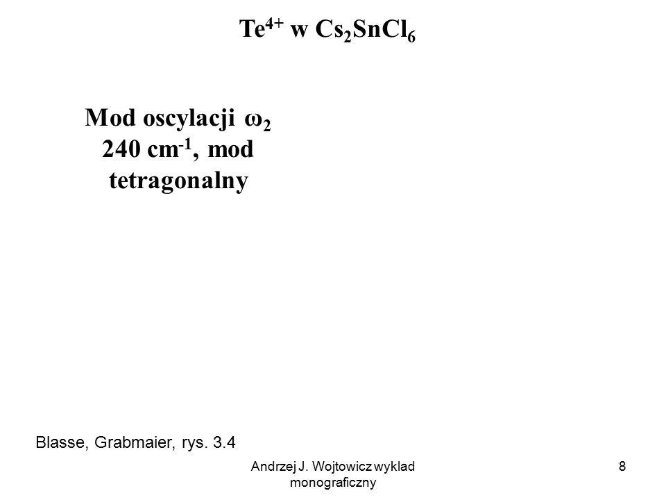 Mod oscylacji ω2 240 cm-1, mod tetragonalny