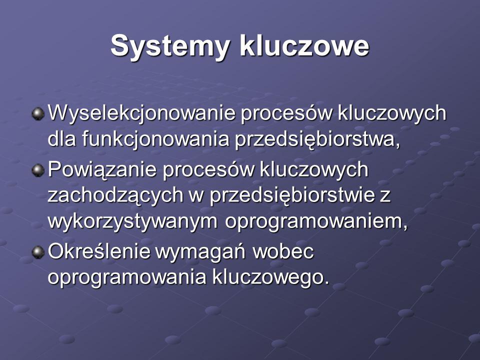 Systemy kluczowe Wyselekcjonowanie procesów kluczowych dla funkcjonowania przedsiębiorstwa,