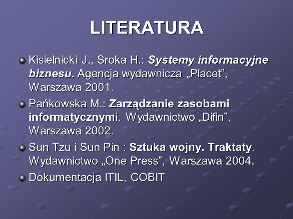 """LITERATURA Kisielnicki J., Sroka H.: Systemy informacyjne biznesu. Agencja wydawnicza """"Placet , Warszawa 2001."""