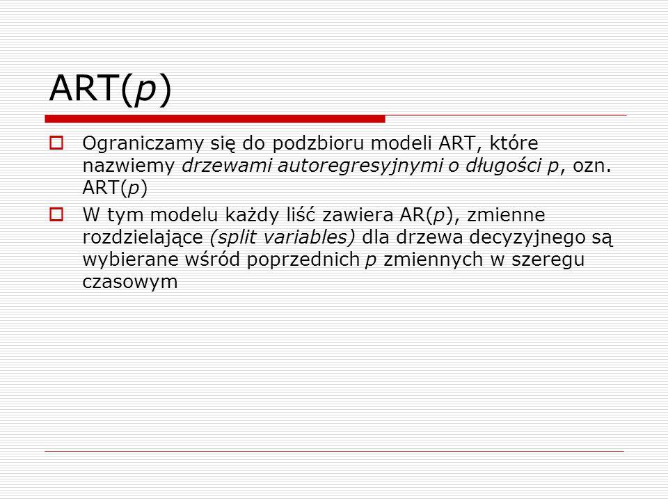 ART(p) Ograniczamy się do podzbioru modeli ART, które nazwiemy drzewami autoregresyjnymi o długości p, ozn. ART(p)