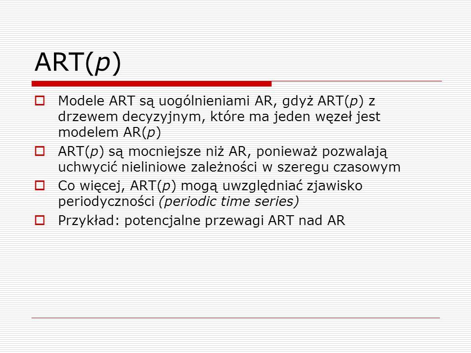 ART(p) Modele ART są uogólnieniami AR, gdyż ART(p) z drzewem decyzyjnym, które ma jeden węzeł jest modelem AR(p)