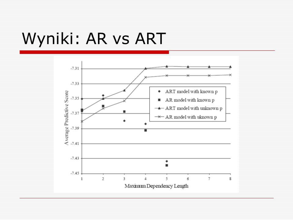 Wyniki: AR vs ART