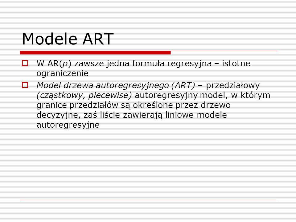 Modele ART W AR(p) zawsze jedna formuła regresyjna – istotne ograniczenie.