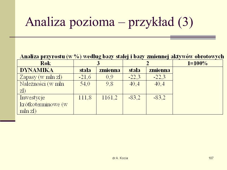 Analiza pozioma – przykład (3)