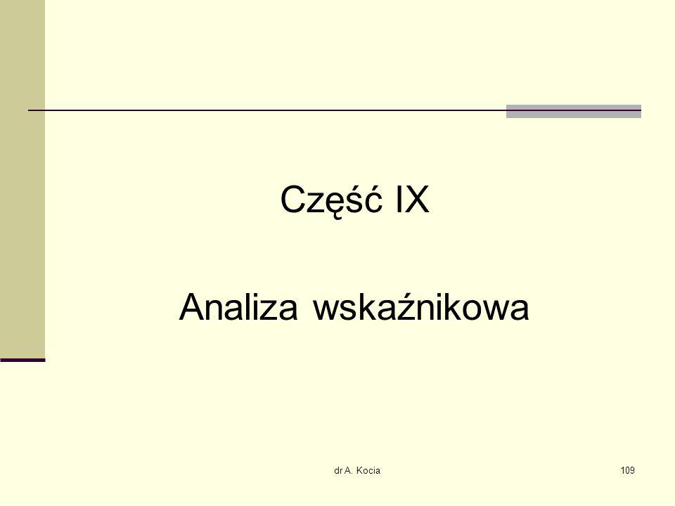 Część IX Analiza wskaźnikowa dr A. Kocia