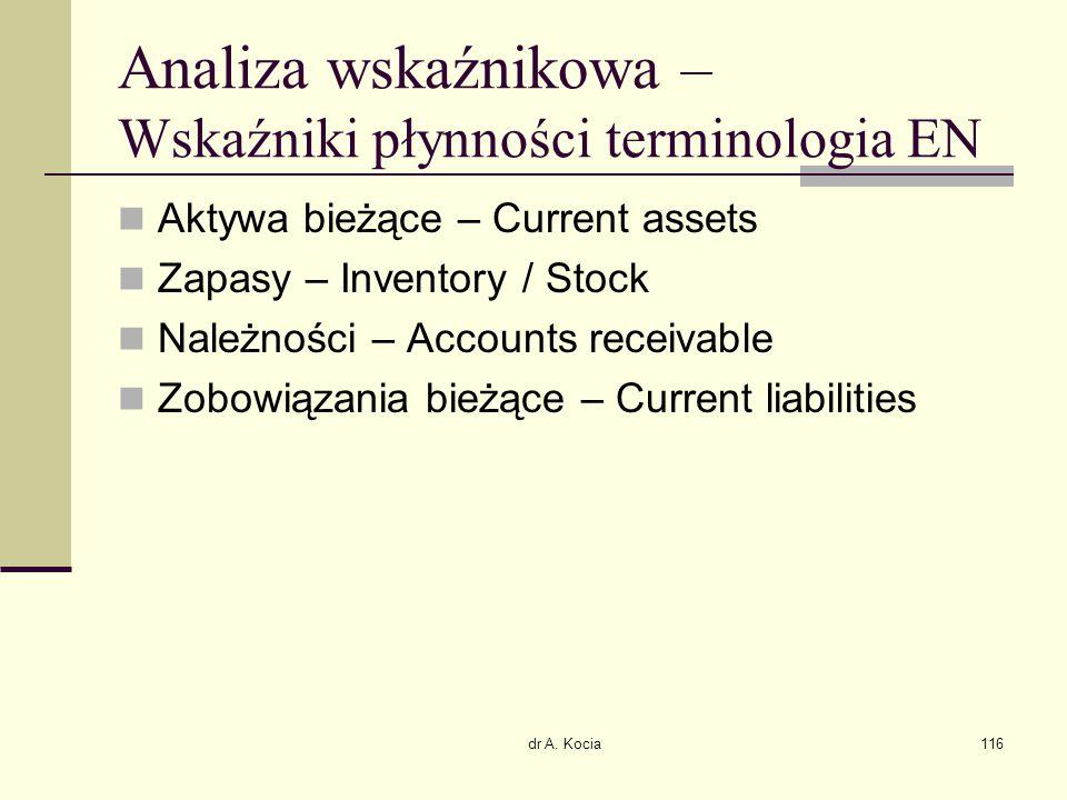 Analiza wskaźnikowa – Wskaźniki płynności terminologia EN