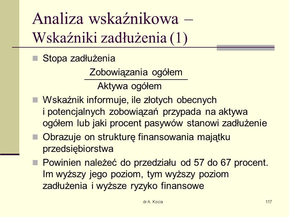 Analiza wskaźnikowa – Wskaźniki zadłużenia (1)