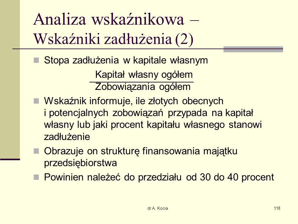 Analiza wskaźnikowa – Wskaźniki zadłużenia (2)