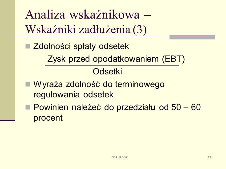 Analiza wskaźnikowa – Wskaźniki zadłużenia (3)