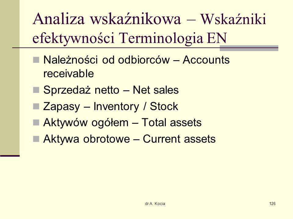 Analiza wskaźnikowa – Wskaźniki efektywności Terminologia EN