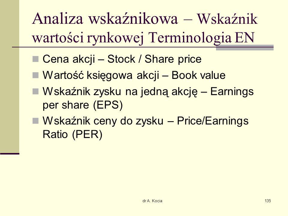 Analiza wskaźnikowa – Wskaźnik wartości rynkowej Terminologia EN