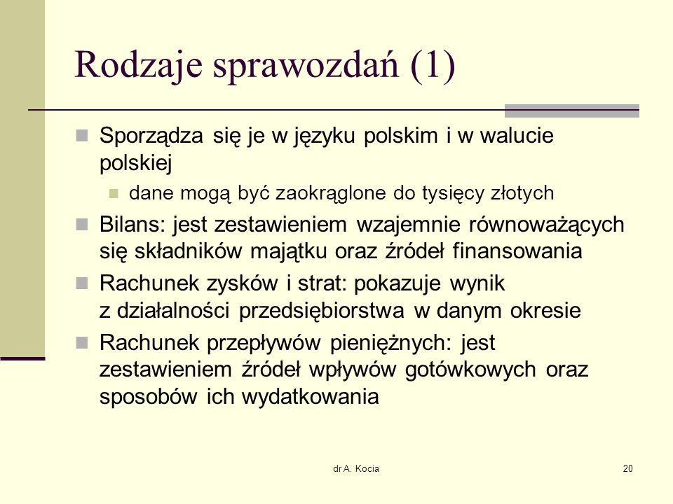 Rodzaje sprawozdań (1) Sporządza się je w języku polskim i w walucie polskiej. dane mogą być zaokrąglone do tysięcy złotych.