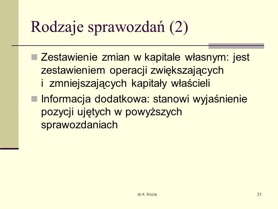 Rodzaje sprawozdań (2)