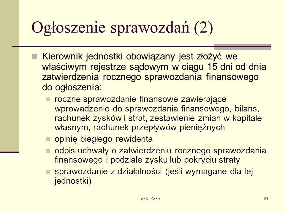 Ogłoszenie sprawozdań (2)