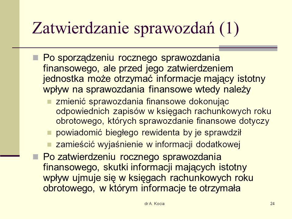 Zatwierdzanie sprawozdań (1)
