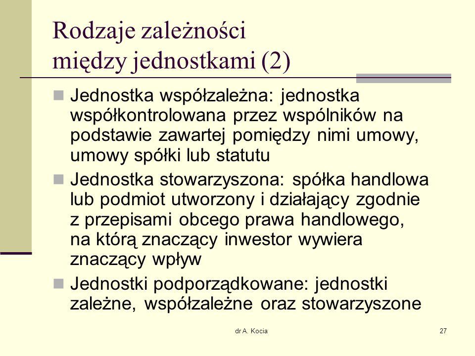 Rodzaje zależności między jednostkami (2)
