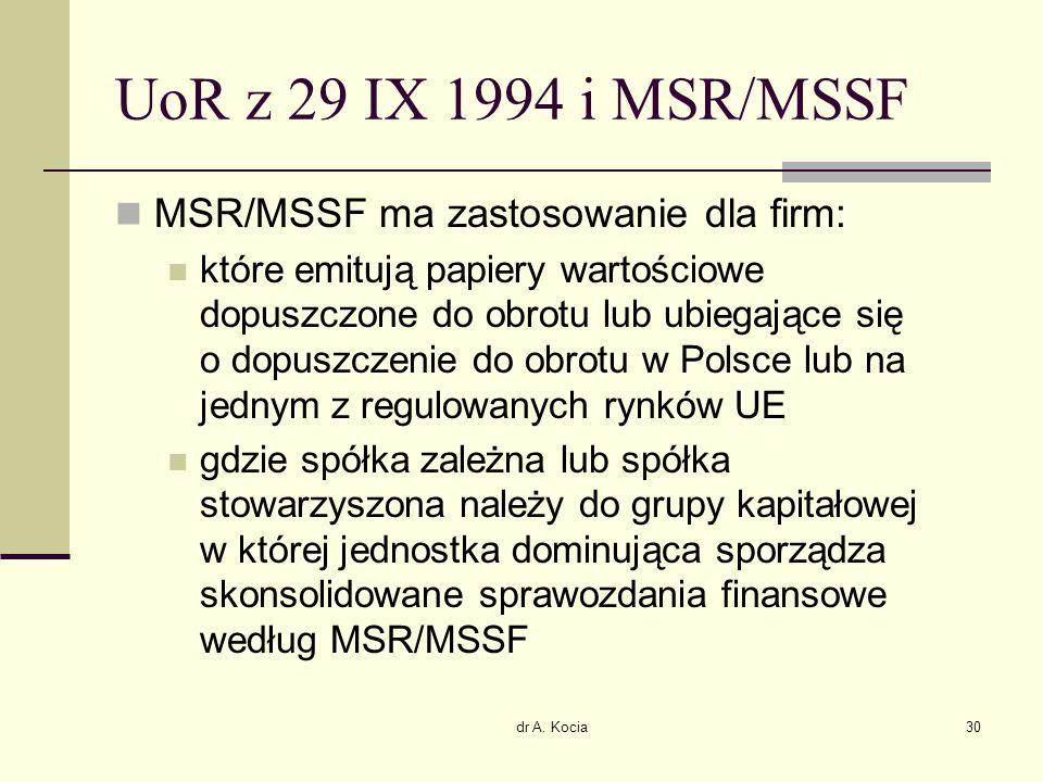 UoR z 29 IX 1994 i MSR/MSSF MSR/MSSF ma zastosowanie dla firm: