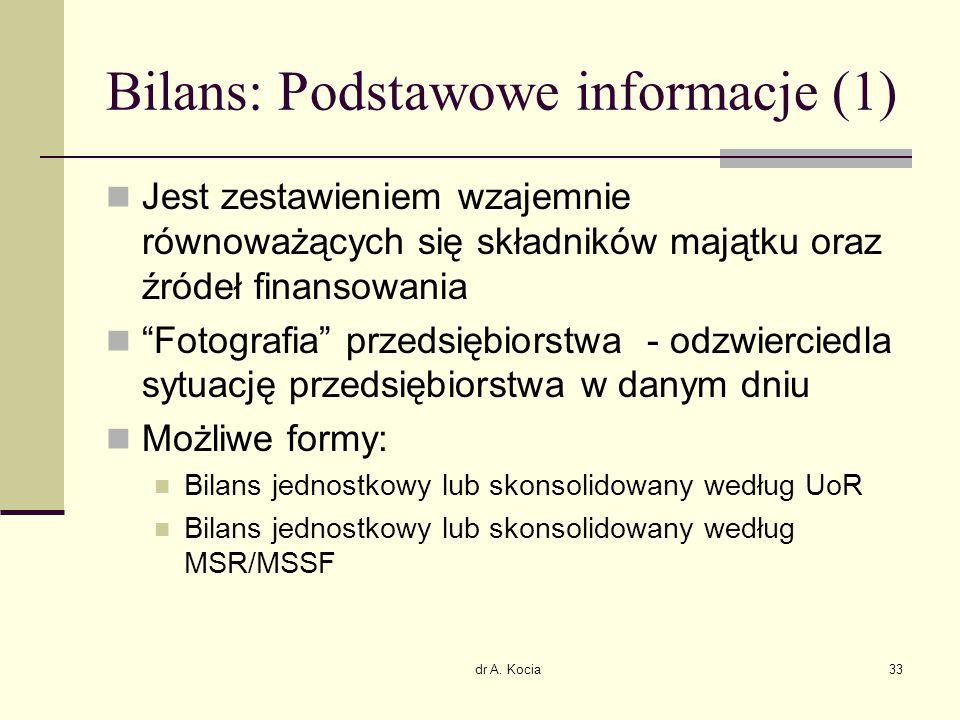 Bilans: Podstawowe informacje (1)