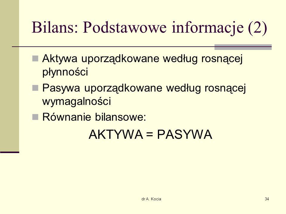 Bilans: Podstawowe informacje (2)