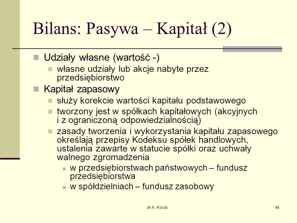 Bilans: Pasywa – Kapitał (2)