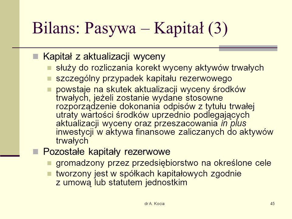 Bilans: Pasywa – Kapitał (3)
