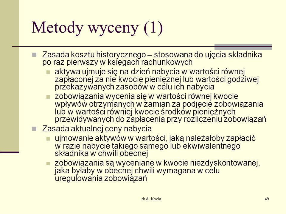 Metody wyceny (1) Zasada kosztu historycznego – stosowana do ujęcia składnika po raz pierwszy w księgach rachunkowych.