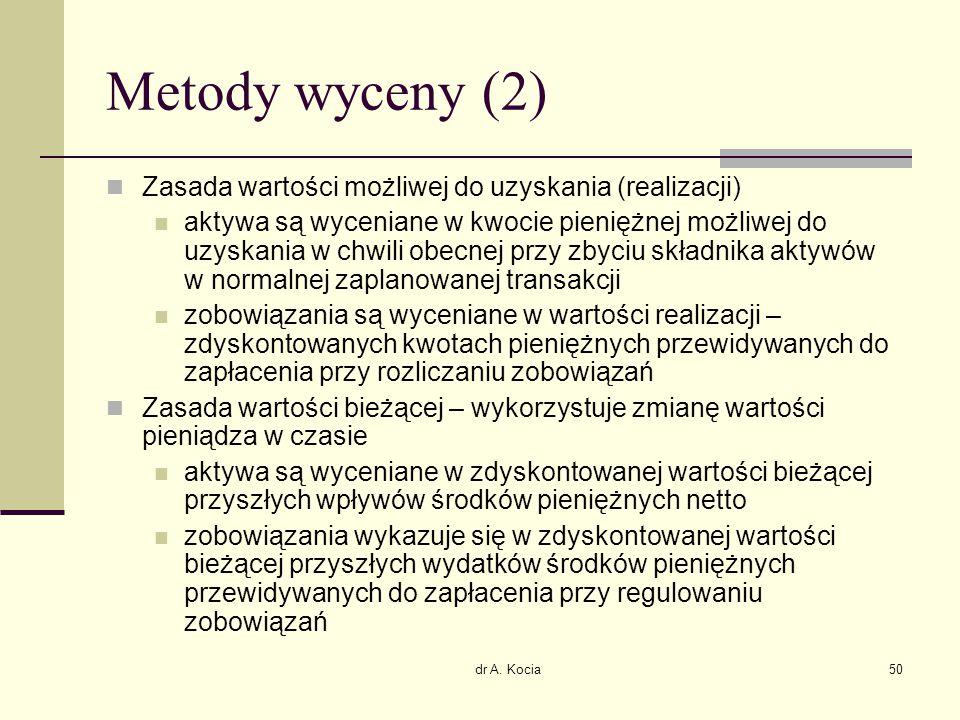 Metody wyceny (2) Zasada wartości możliwej do uzyskania (realizacji)