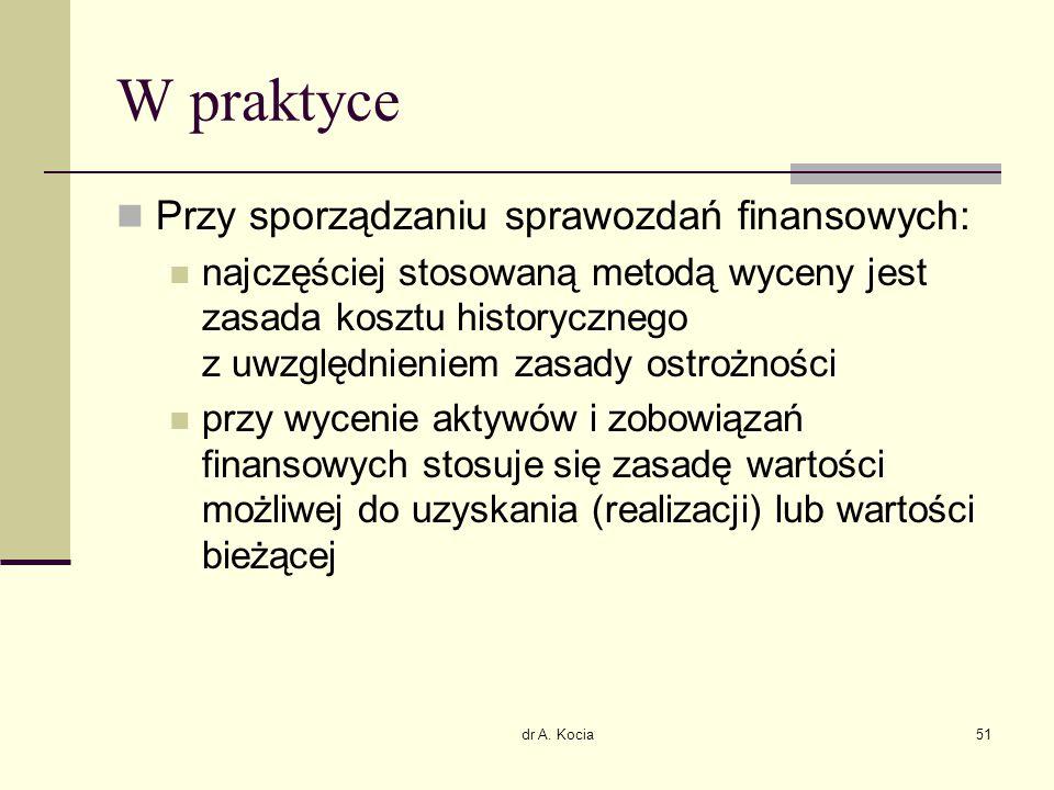 W praktyce Przy sporządzaniu sprawozdań finansowych: