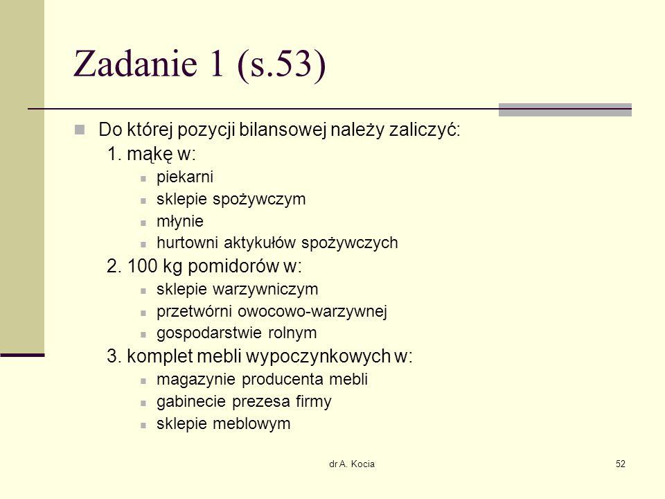 Zadanie 1 (s.53) Do której pozycji bilansowej należy zaliczyć: