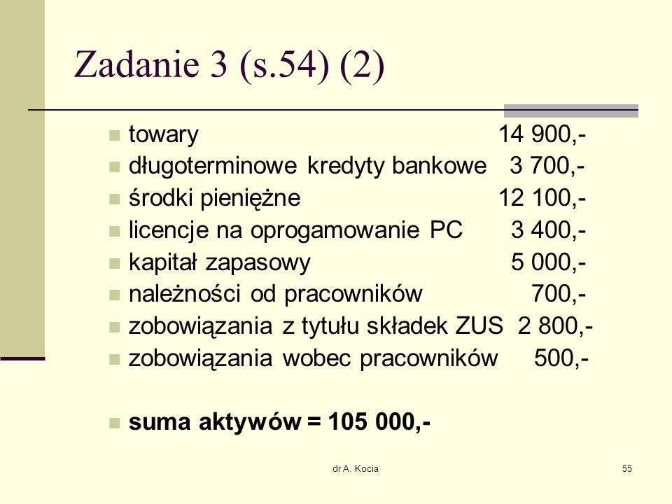 Zadanie 3 (s.54) (2) towary 14 900,- długoterminowe kredyty bankowe 3 700,- środki pieniężne 12 100,-