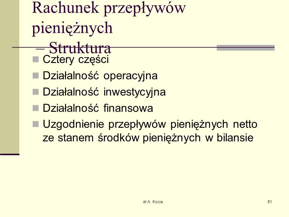 Rachunek przepływów pieniężnych – Struktura