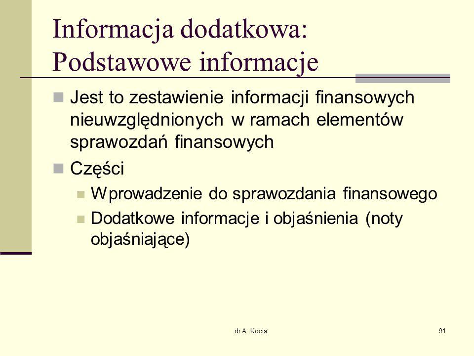 Informacja dodatkowa: Podstawowe informacje