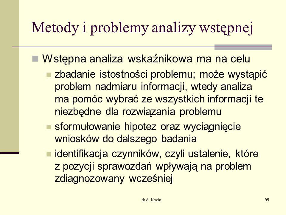 Metody i problemy analizy wstępnej