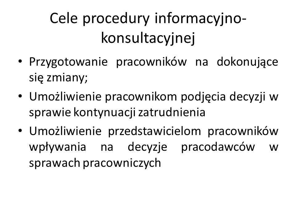 Cele procedury informacyjno-konsultacyjnej