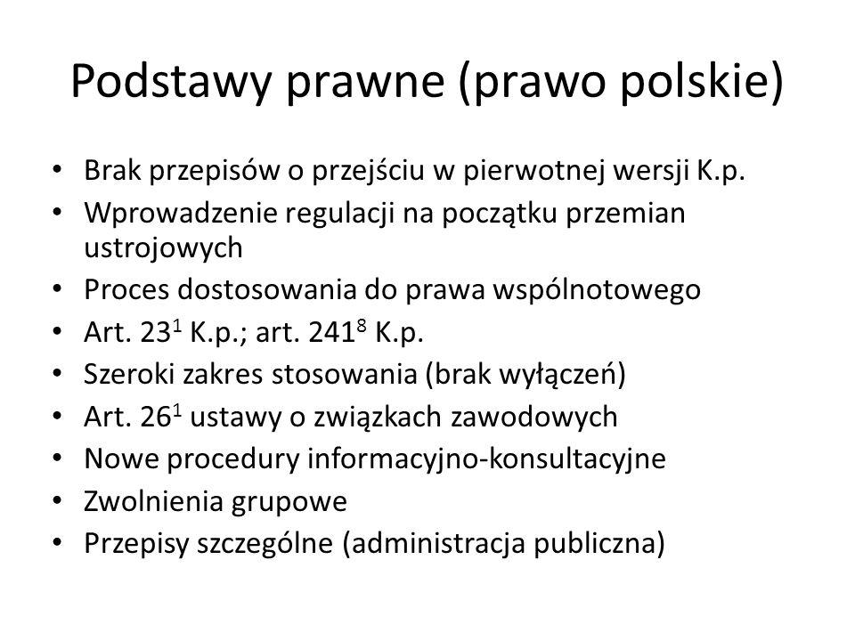 Podstawy prawne (prawo polskie)