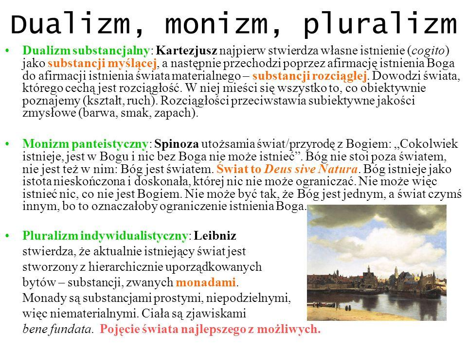 Dualizm, monizm, pluralizm